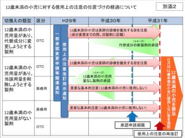 コデイン・ジヒドロコデイン・トラマドールの小児使用制限〜平成29年7月4日添付文書改訂指示②